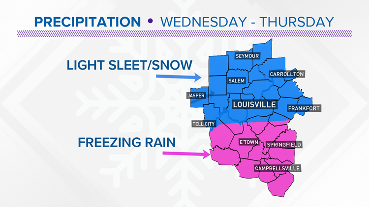 Wintry mess still on tap for the mid-week with the best chance of icing in Southern Kentucky
