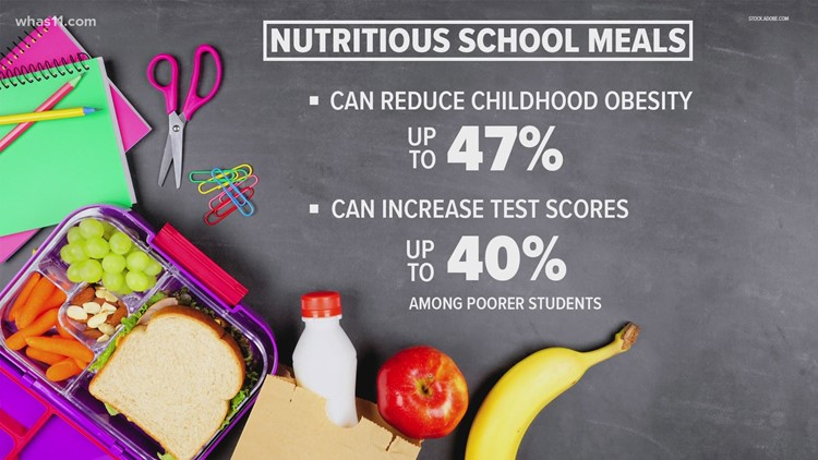 Free school meal program extended nationally - what does that mean for Kentucky schools?