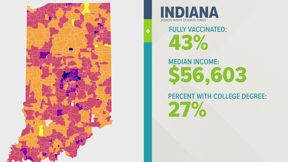 Data highlights disparities in who is getting the COVID-19 vaccine in Indiana
