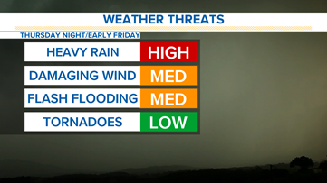 Severe weather possible late Thursday night into early Friday