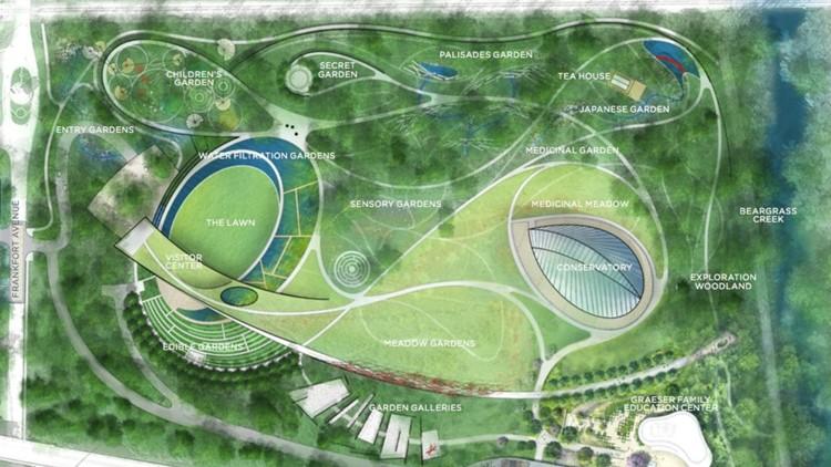 Waterfront Botanical Gardens master plan