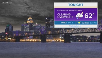 Showers, thunderstorms this evening