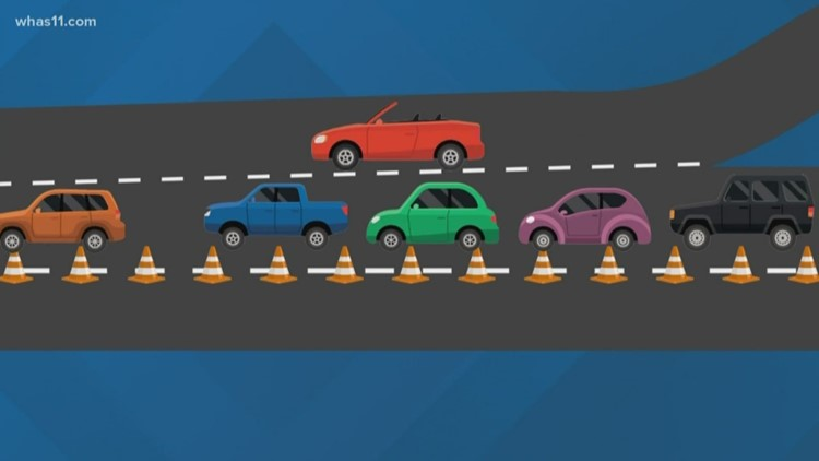 Yes, merging at the last second actually does save everyone time.