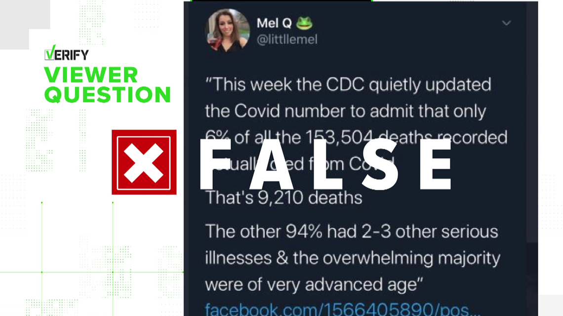 Verify No The Cdc Did Not Say The Number Of Covid 19 Victims Who Actually Died From The Virus Is Much Lower Than Originally Reported Whas11 Com