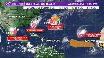 Forecasters now monitoring 5 tropical disturbances