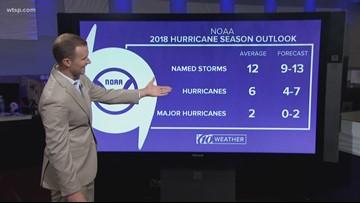 NOAA: Atlantic hurricane season now forecast to be more below-normal