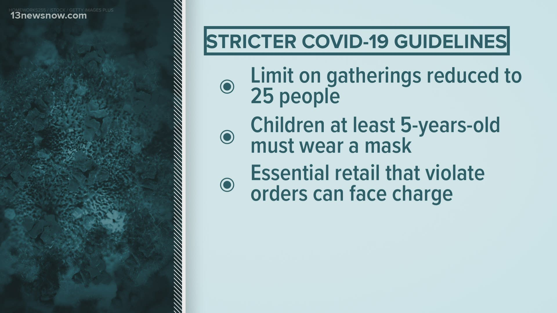 Gov Northam Announces New Statewide Covid 19 Restrictions As Cases Surge Whas11 Com